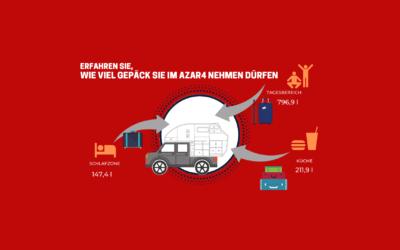 AZAR4 - Entwicklung eines Camper für 4x4 Pickup - Azar ikonografiki 400x250 - Wie baue ich einen funktionalen Camper aus einem Pickup