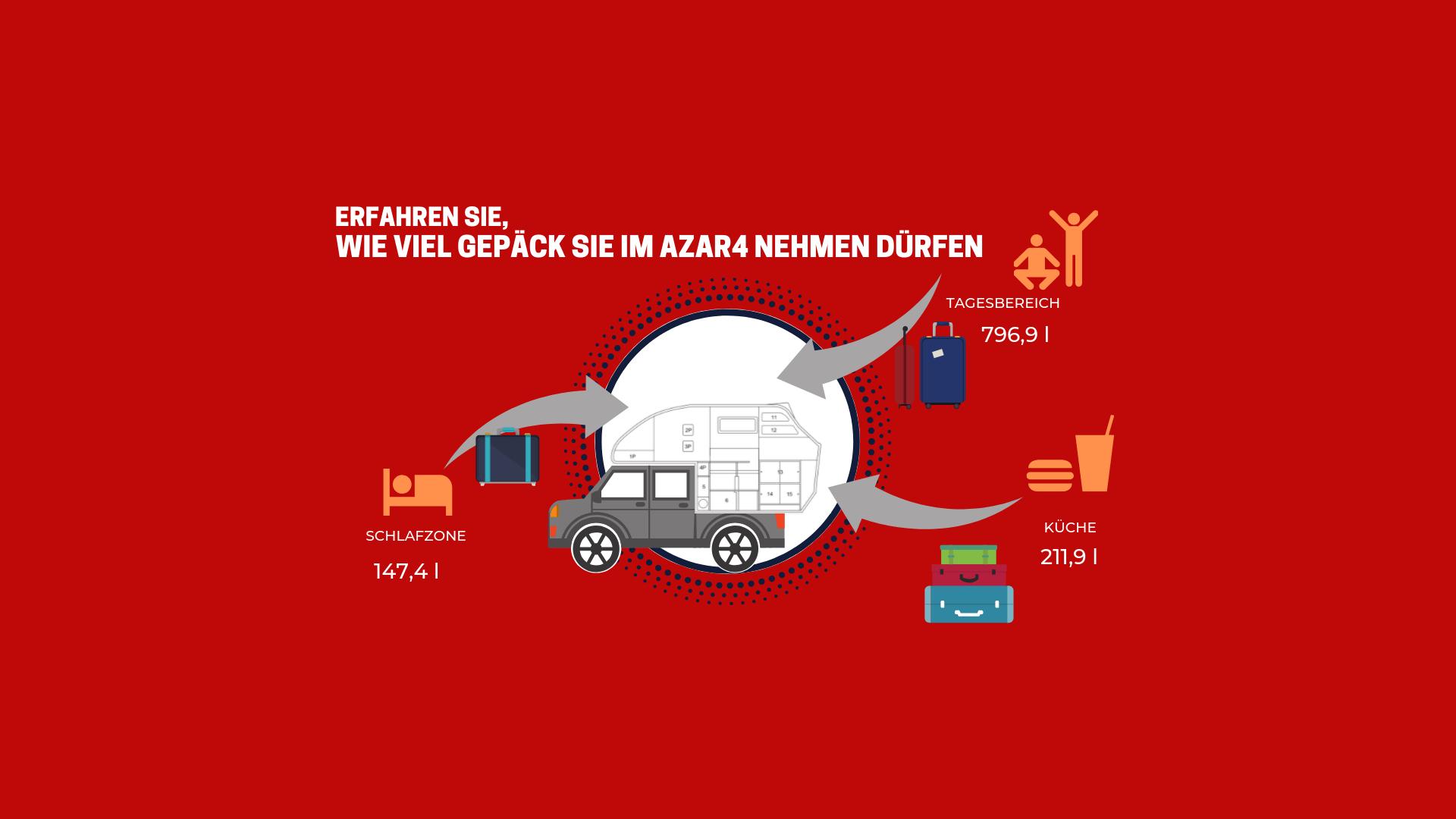 AZAR4 - Entwicklung eines Camper für 4x4 Pickup - Azar ikonografiki - Ökonomisches Caravaning. Wie kann man auf Reisen mit einem Pickup Camper Geld sparen?